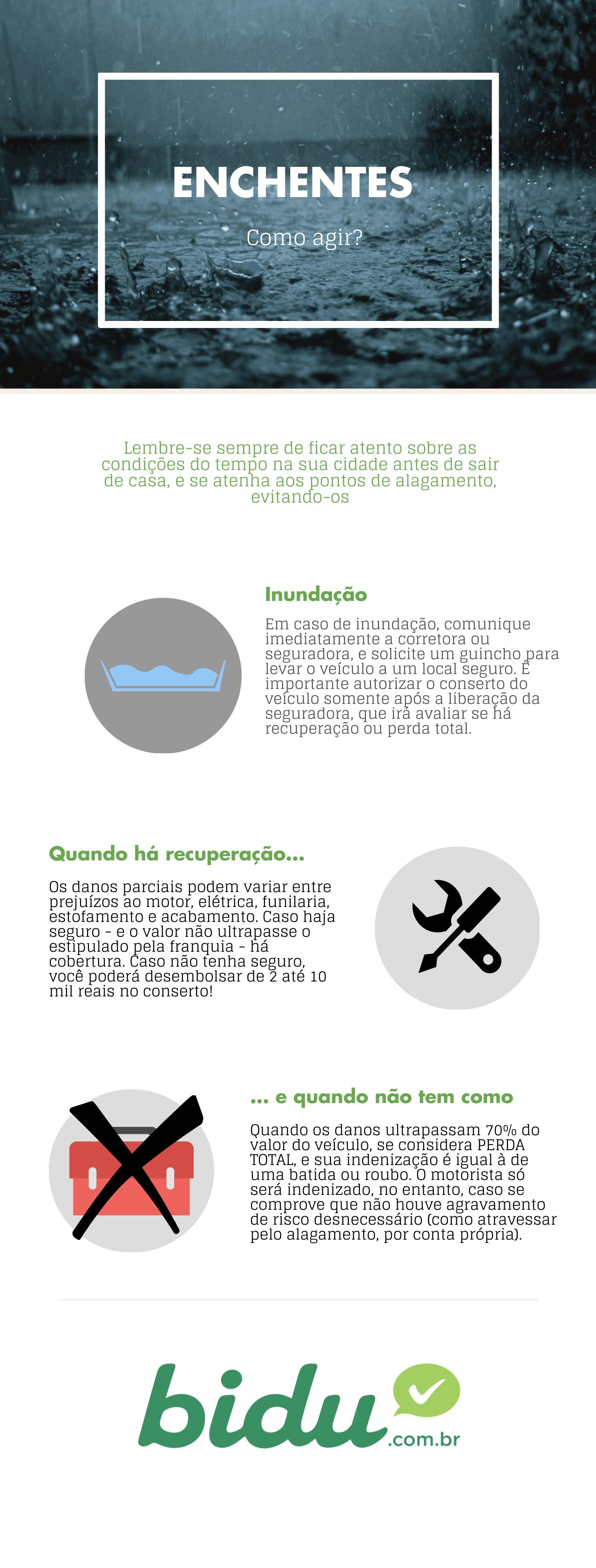 Infográfico explicando como agir caso seu carro fique preso na enchente